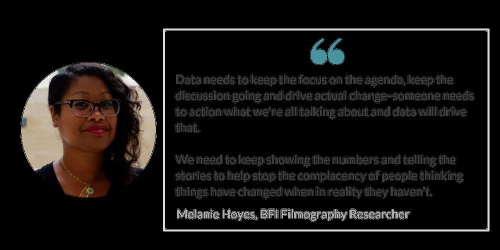 Melanie Hoyes Quote